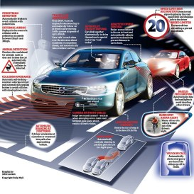 Volvo develops Crashproof car (2)