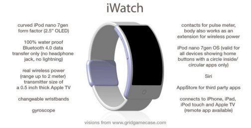 apple iwatch (1)